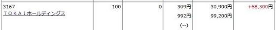 TOKAI HD 株価の画像