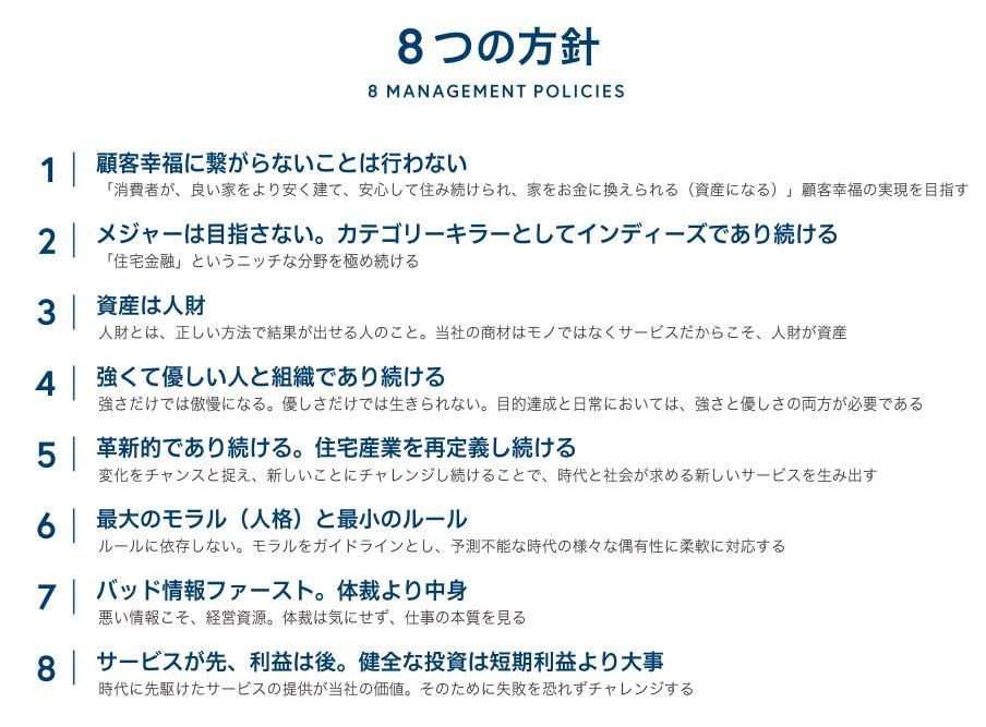 日本モーゲージサービス 優待 業績