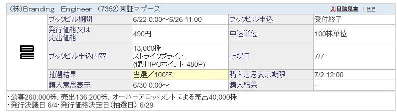 【IPO】Branding Engineer「ブランディング エンジニア」(7352)がポイント当選!!しかし100株のみ。。。。今夜は枕を濡らします(T0T)