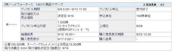 【IPO】ヘッドウォータース(4011)マザーズ上場! SBI IPOチャレンジポイントを全て投入してみました!!!