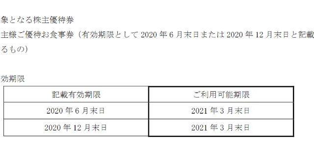 【株主優待】フジオフードシステム (2752) 食事券の有効期限延長!2021年3月末までに!!