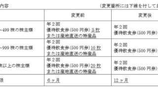 【株主優待】大庄 (9979)の優待変更!2021年2月から「食事券」のみになります!食事券は日本海庄や、庄や、歌うんだ村などで使えます!