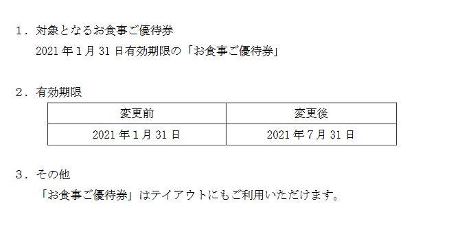 【株主優待】ギフト (9279)の食事ご優待券の有効期限延長! 2021年1月31日→2021年7月31日へ!