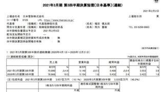【決算】日本管財 (9728)2021年3月期第3四半期決算!コロナの影響は少なく、安定しているのでホールド継続!