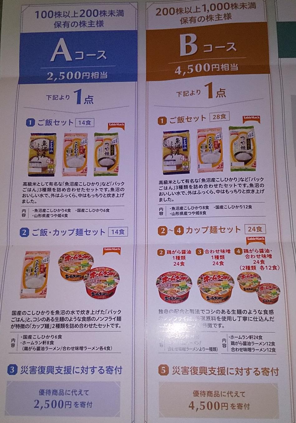 【株主優待】日本たばこ産業 [JT](2914)から2020年12月権利の優待が届きました(^^)/ ご飯、カップ麺、ジャムなど選べます!