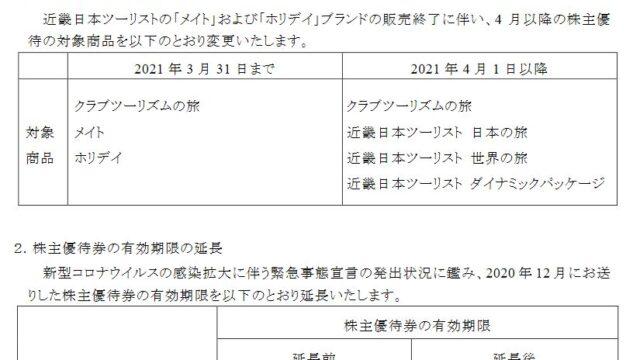 【株主優待】KNT-CTホールディングス (9726)の2020年9月権利分優待期限延長! 2021年6月末→12末へ!