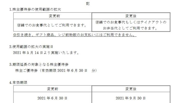 【株主優待】フライングガーデン (3317)の株主優待有効期限延長! 2021年6月30日→2021年9月30日へ!