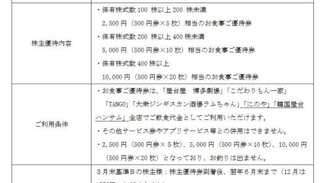 【株主優待】一家ダイニングプロジェクト (9266)の優待で使えるお店が増えました!「にのや」「韓国屋台ハンサム」でも利用可能に!