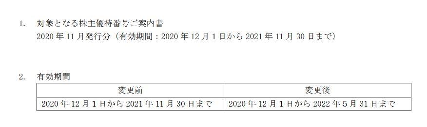 【株主優待】ANAホールディングス (9202)株主優待番号の有効期間延長!2021年11月30日→2022年5月31日 に!