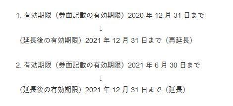 【株主優待】JALUX (2729)株主優待商品券の有効期限延長!2020年12月31日、2021年6月30日→2021年12月31日 に!