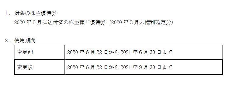 【株主優待】共和コーポレーション (6570)の優待期限延長!2021年6月30日→2021年9月30日に!!