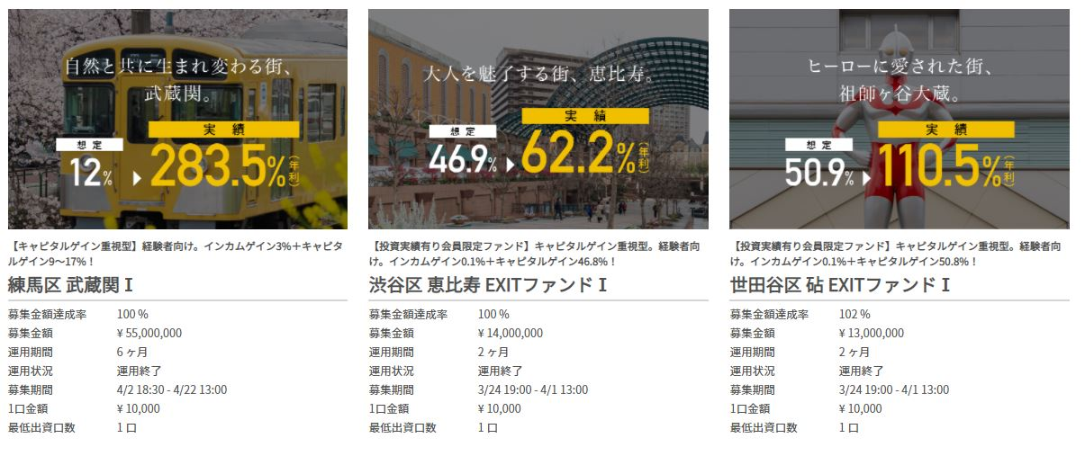 【資産運用】不動産のプロが厳選した物件に投資できる、話題の「WARASHIBE」! 1万円から投資も可能!メリット、デメリットなども記載!