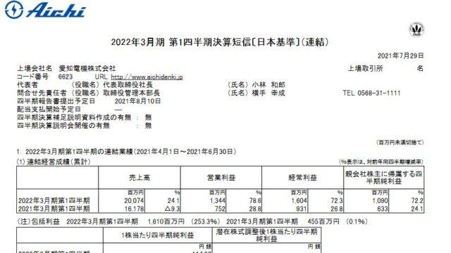 【決算】愛知電機 (6623)の2022年3月第1四半期決算!モータ関連やプリント配線板の需要が高水準で続いていて、連結経常利益は前年同期比72.3%増!