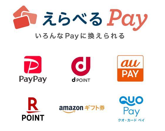 イークラウドの無料会員登録でえらべるPay1,000円プレゼント