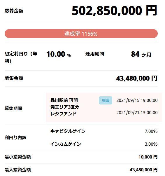 【資産運用】話題の「COZUCHI(コズチ)」の品川駅前 再開発エリア3区分レジファンド公開予定!インカムゲイン3% +キャピタルゲイン7%の計10%!に応募しました!!