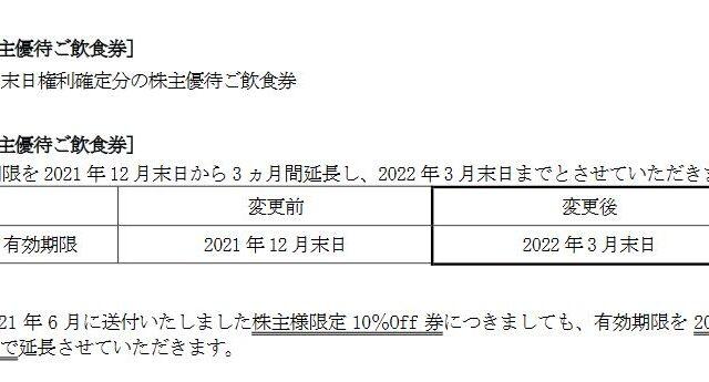 【株主優待】マルシェ (7524)の優待期限延長!2021年12月31日→2022年3月31日に!! 優待券は酔虎伝、八剣伝などで使えます!
