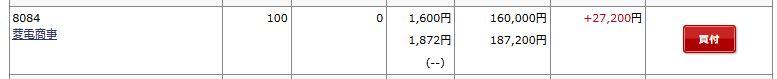 【株主優待】菱電商事 (8084)! 100株でクオカードがもらえる!三菱電機系商社でFA、ビル昇降機・空調から半導体まで幅広く展開してます!
