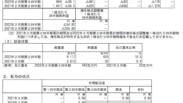 【決算】ユナイテッド&コレクティブ (3557)の2022年2月第二四半期累計決算! 赤字縮小! 今後はサードバーガーに期待!!