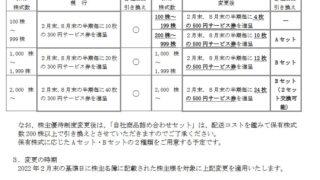 【株主優待】吉野家ホールディングス (9861)の株主優待変更! 100株は2,000円! 200株は5,000円に! 2022年2月権利から!